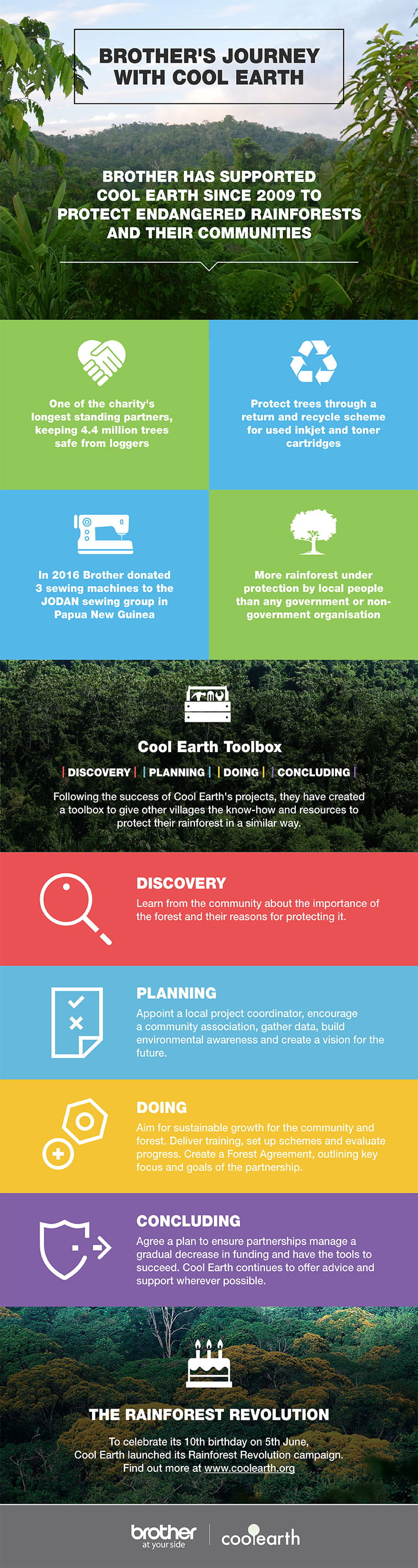 Brother cool earth infographic 2017